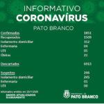 Saúde registra 104 novos casos por coronavírus em Pato Branco