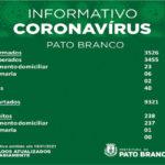 Pato Branco registra mais 18 casos por covid-19 e 260 pessoas em isolamento social