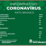 Saúde registra mais 15 casos por covid-19 . Em 17 dias, 315 casos confirmados