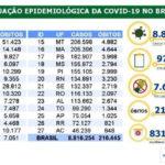 Ministério da Saúde registra 62.334 novos casos de covid-19
